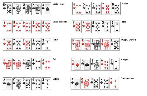 Double your bet blackjack strategy